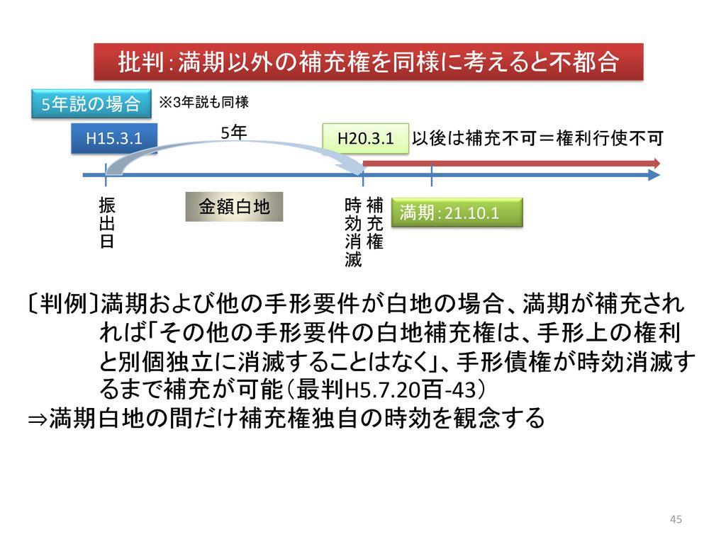 基礎商法2_ /01/20 基礎商法2 第...