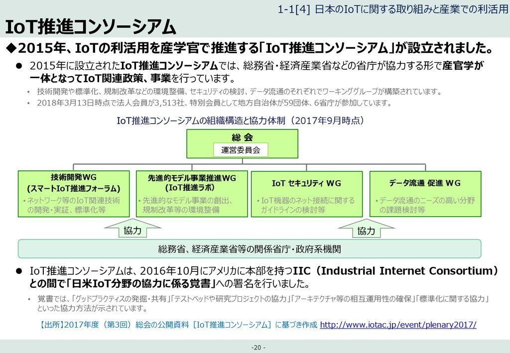 1-1:IoTとデータ利活用の全体像...