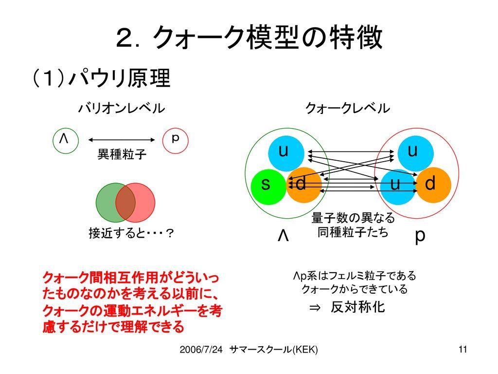 Category:異種中間子 (page 1) -...