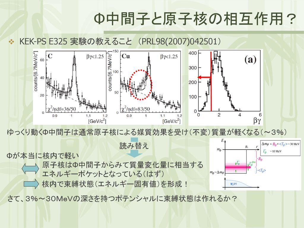 J-PARCにおける Φ中間子原子核探索実験