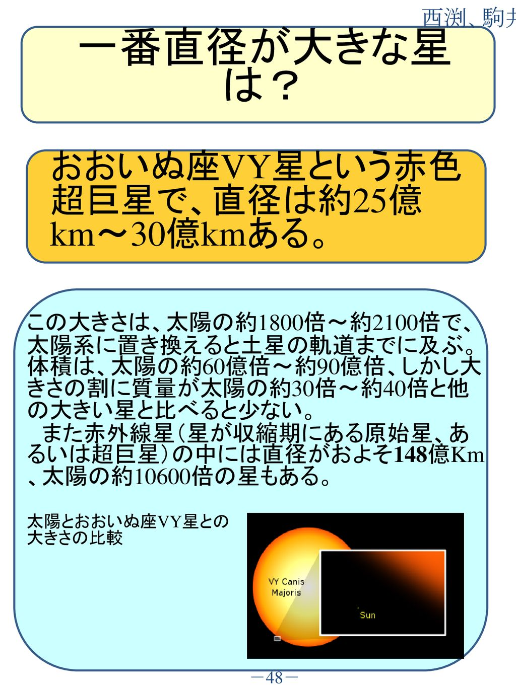 Vy おおい ぬ 星 座