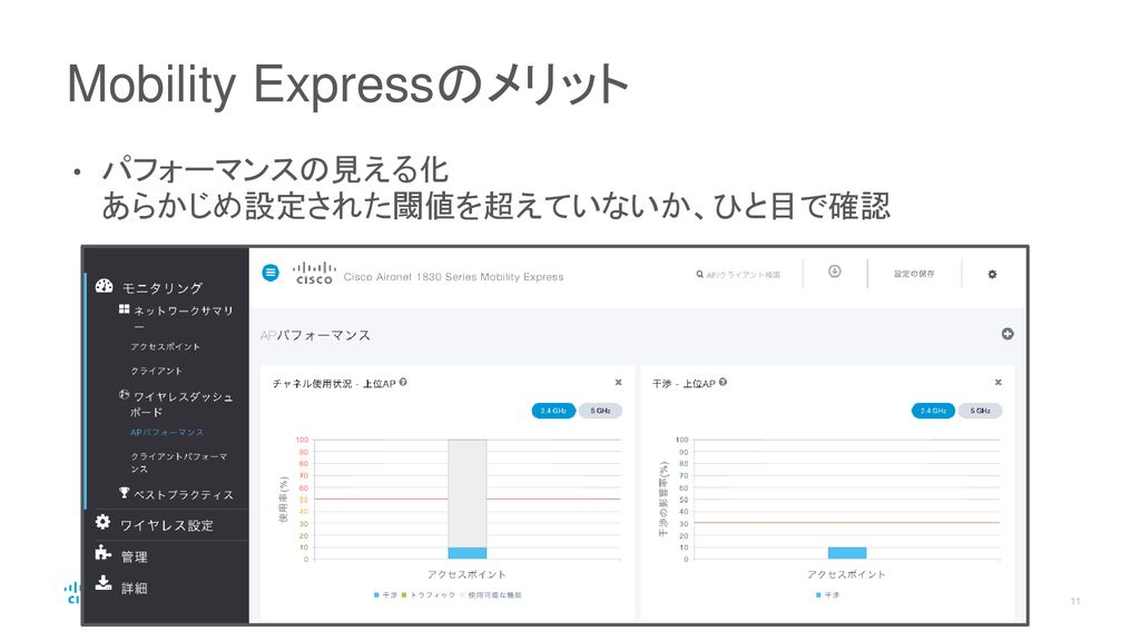 Cisco Mobility Express Solution アップデート - ppt download