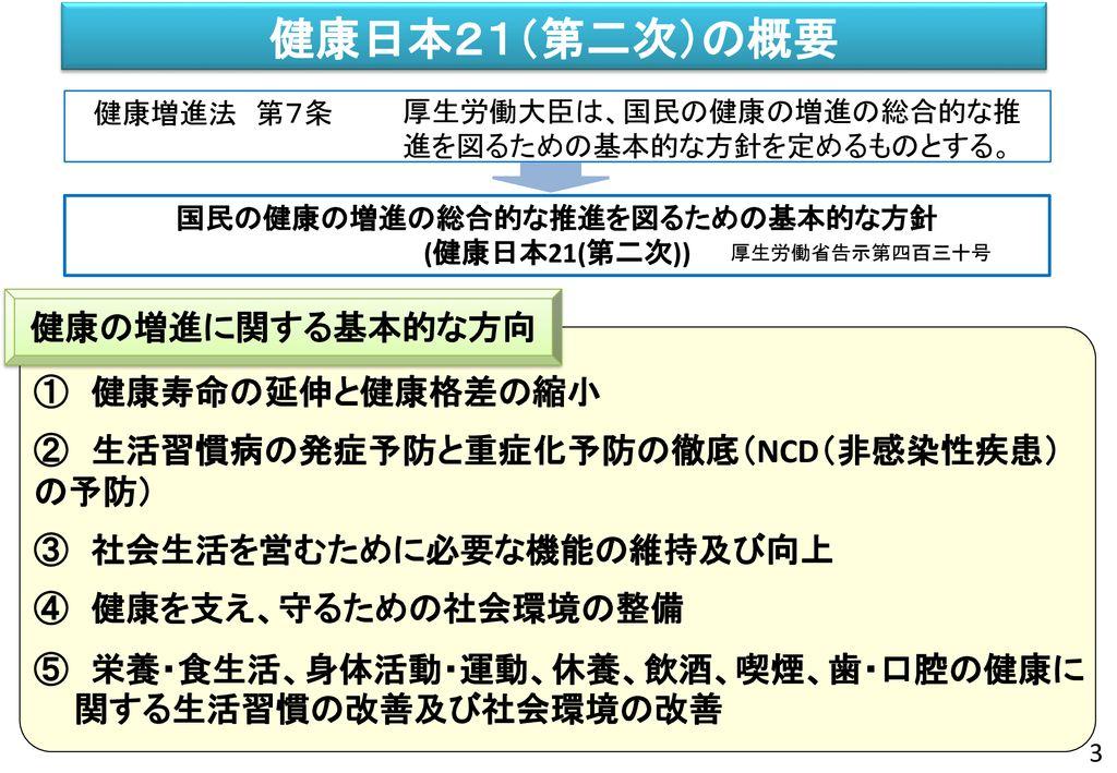 健康 日本 21