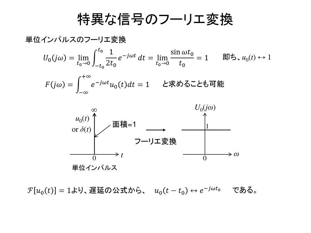 デルタ 関数