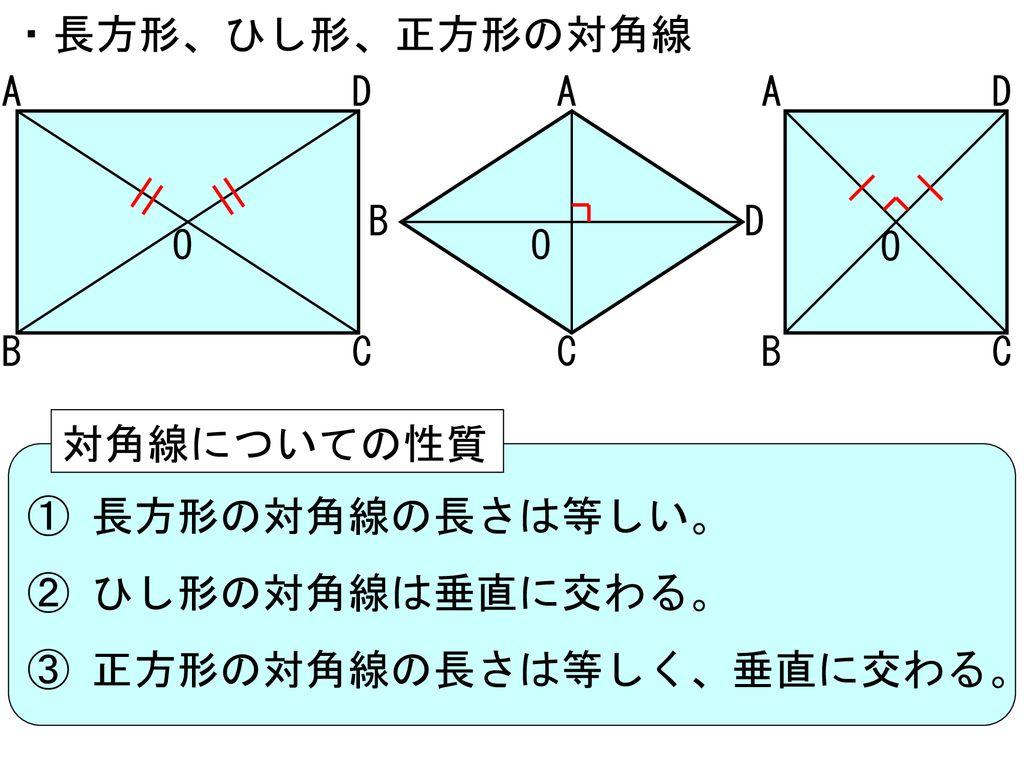 5 図形と合同 2章 平行四辺形 1 平行四辺形 5時間