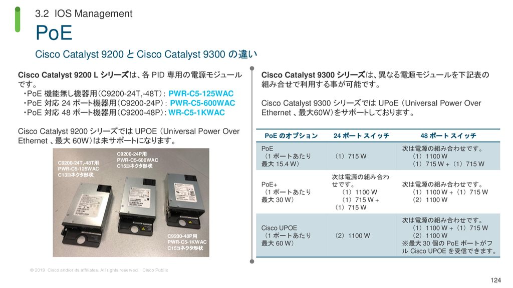PoE 3.2 IOS Management Cisco Catalyst 9200 と Cisco Catalyst 9300 の違い