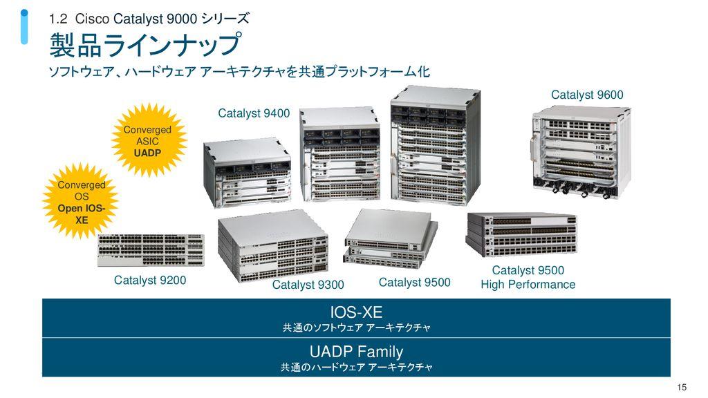 Sisf Cisco 3850