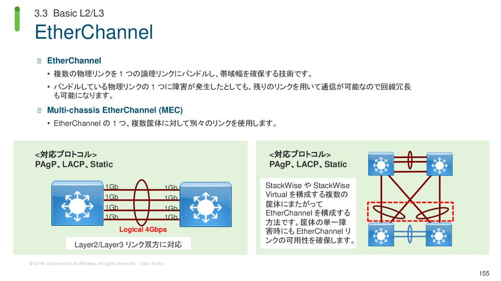 EtherChannel 3.3 Basic L2/L3 EtherChannel