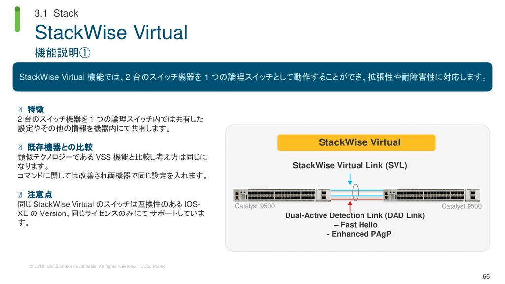 StackWise Virtual 機能説明① 3.1 Stack StackWise Virtual