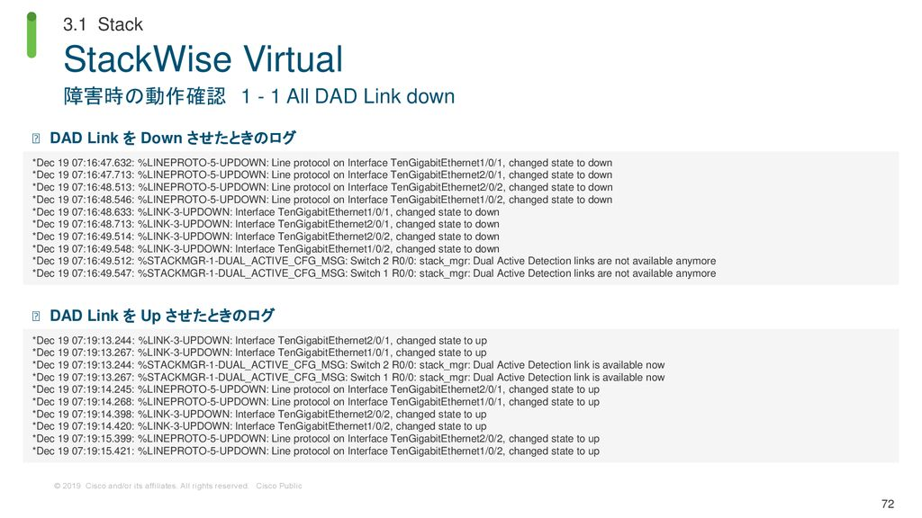 StackWise Virtual 障害時の動作確認 All DAD Link down 3.1 Stack