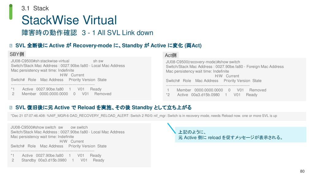 StackWise Virtual 障害時の動作確認 All SVL Link down 3.1 Stack