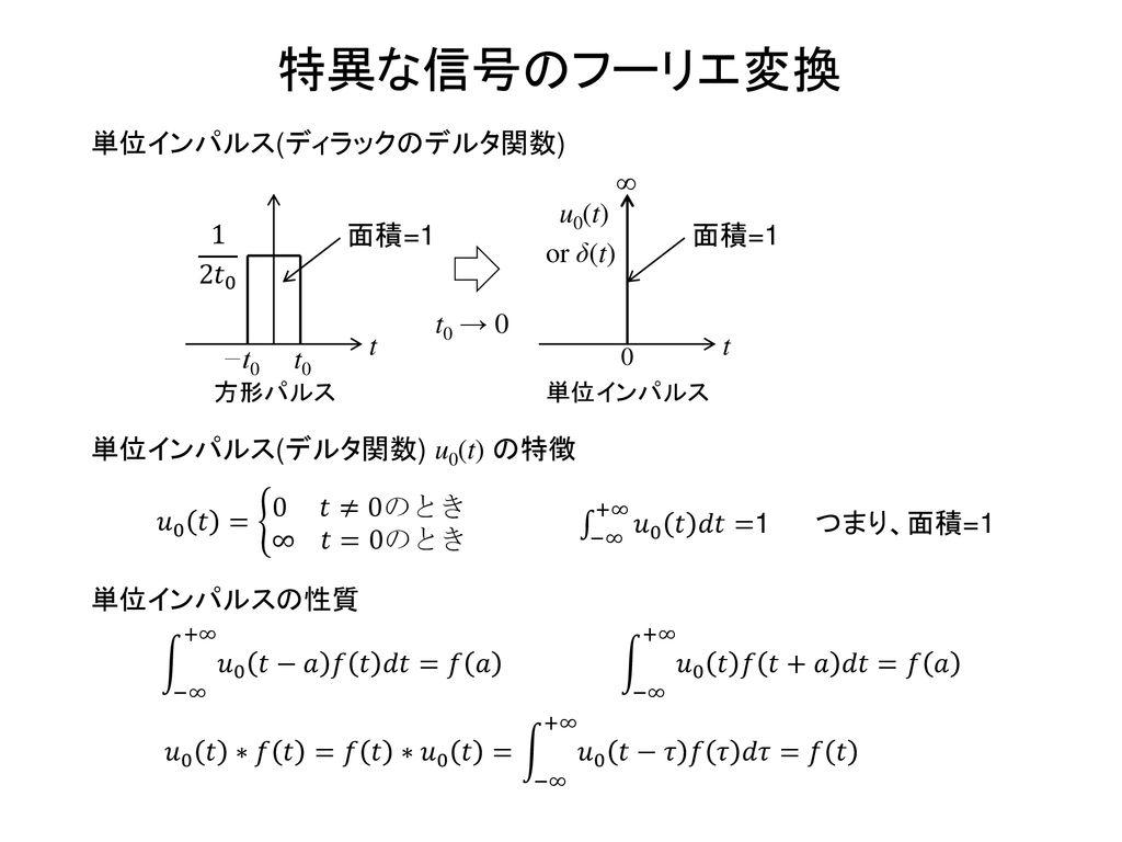 ディラック の デルタ 関数